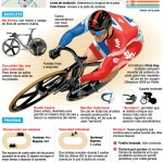 ciclismopistafull_jjoolondres